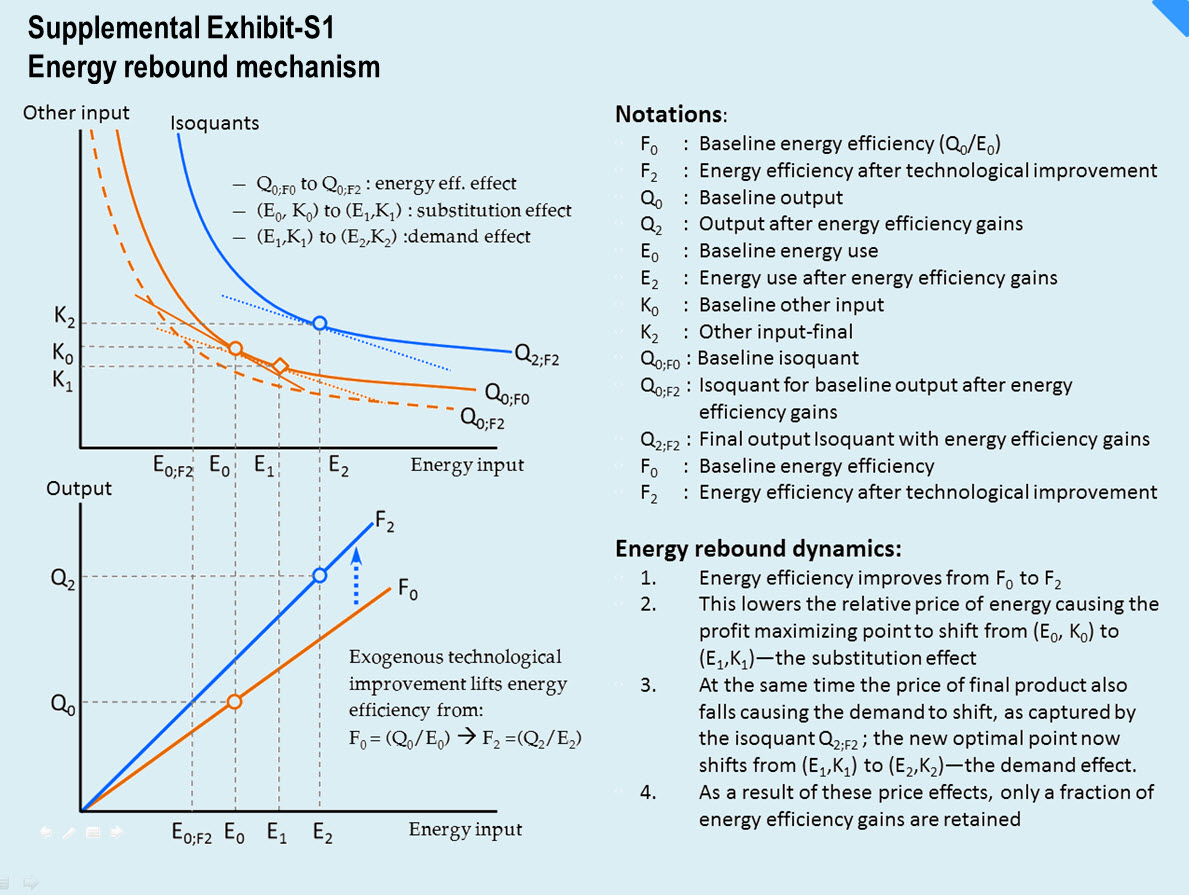 improving energy efficiency in new buildings construction essay Drivers for improving energy efficiency in buildings they could become the norm in new construction the national academies press doi.